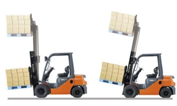 Segurança - 8FG/8FD 3.5 a 8.0 toneladas